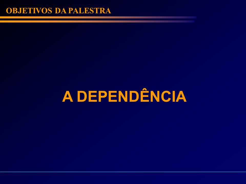 OBJETIVOS DA PALESTRA A DEPENDÊNCIA