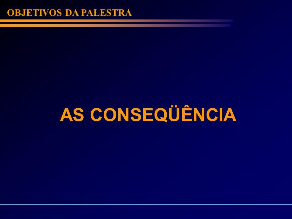 OBJETIVOS DA PALESTRA AS CONSEQÜÊNCIA