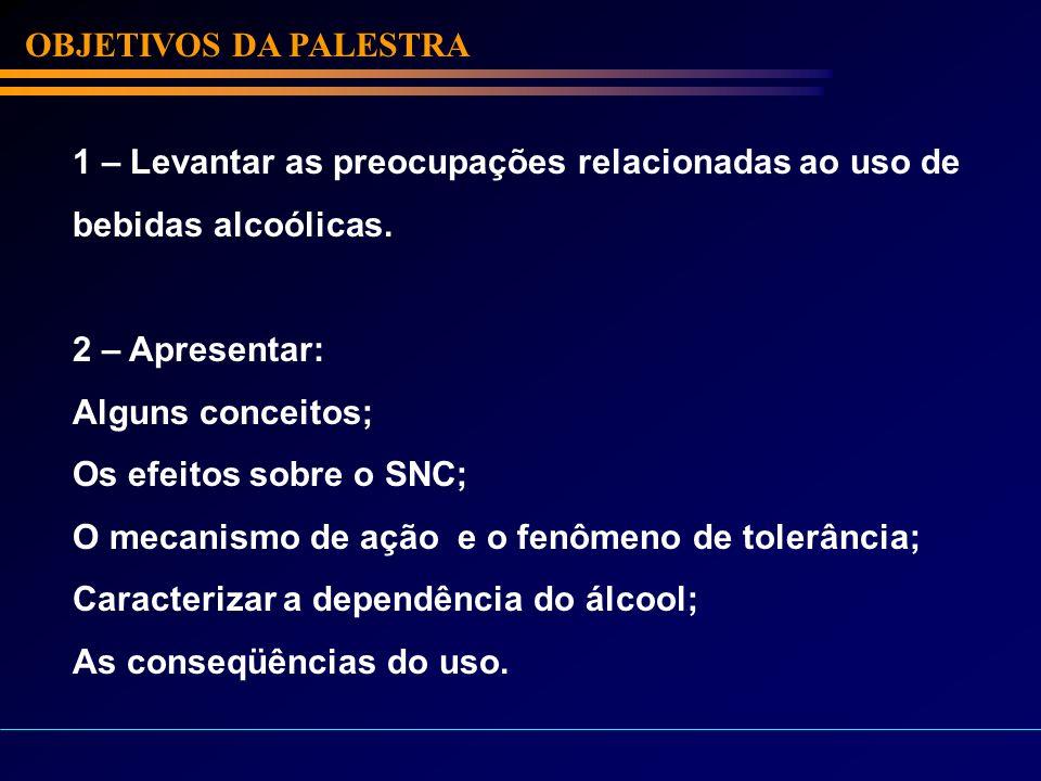 OBJETIVOS DA PALESTRA 1 – Levantar as preocupações relacionadas ao uso de bebidas alcoólicas. 2 – Apresentar: Alguns conceitos; Os efeitos sobre o SNC