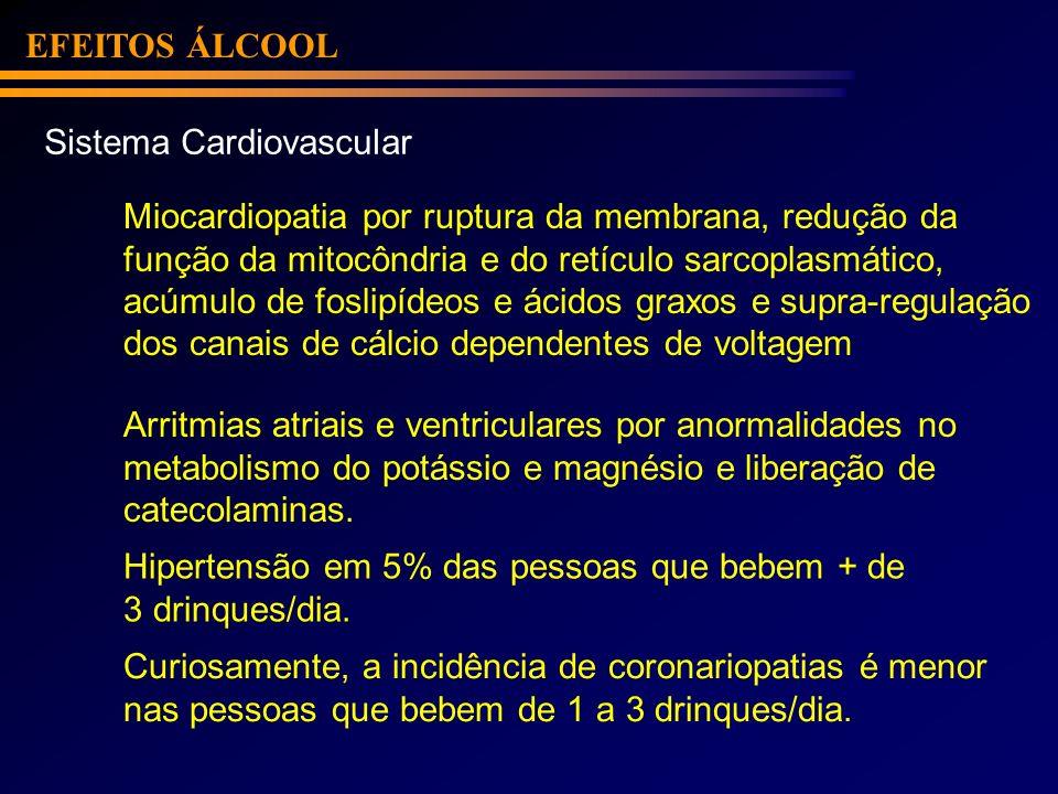 EFEITOS ÁLCOOL Sistema Cardiovascular Miocardiopatia por ruptura da membrana, redução da função da mitocôndria e do retículo sarcoplasmático, acúmulo