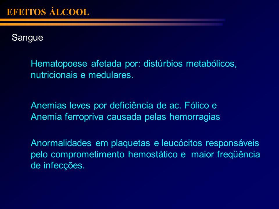 EFEITOS ÁLCOOL Sangue Hematopoese afetada por: distúrbios metabólicos, nutricionais e medulares. Anemias leves por deficiência de ac. Fólico e Anemia