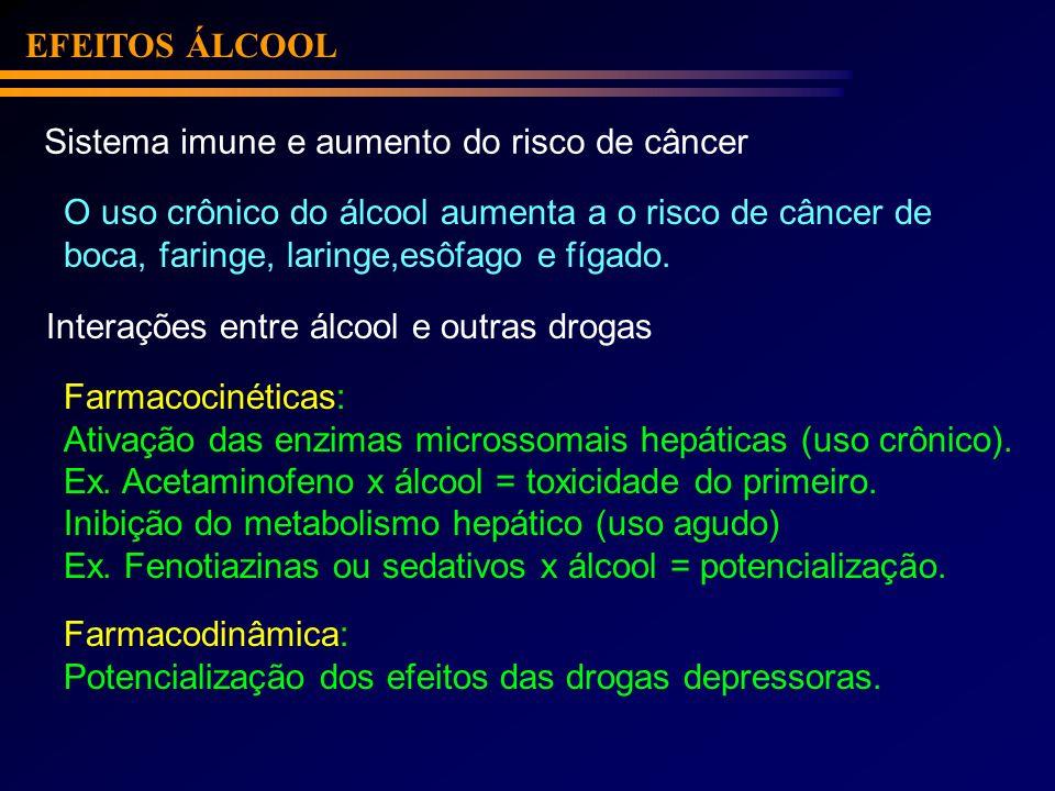 EFEITOS ÁLCOOL Sistema imune e aumento do risco de câncer O uso crônico do álcool aumenta a o risco de câncer de boca, faringe, laringe,esôfago e fíga