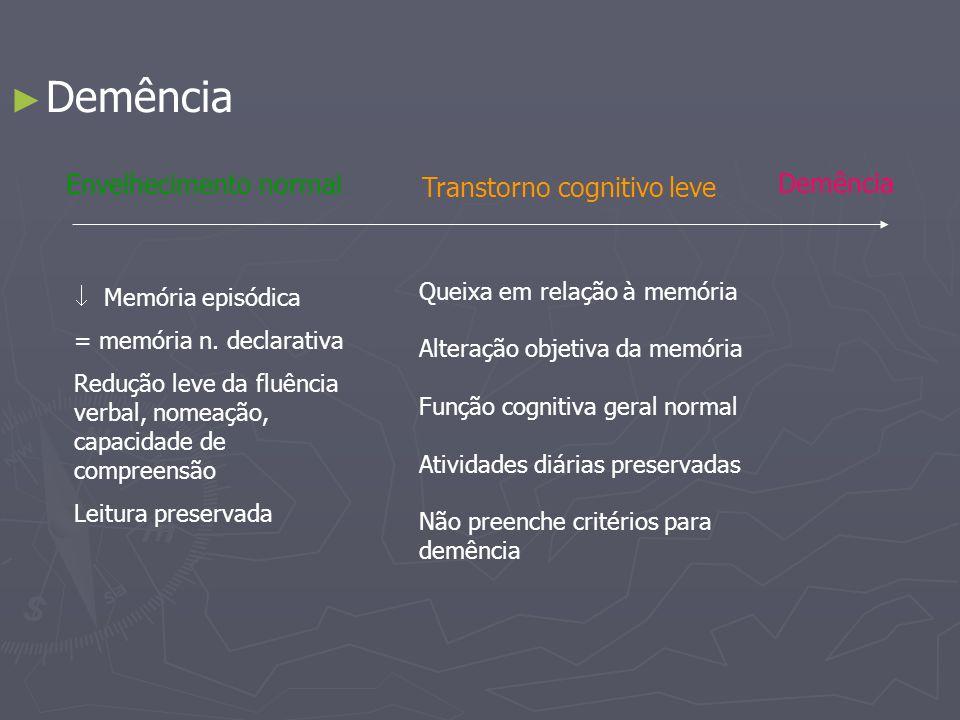 Demência Memória episódica = memória n. declarativa Redução leve da fluência verbal, nomeação, capacidade de compreensão Leitura preservada Envelhecim