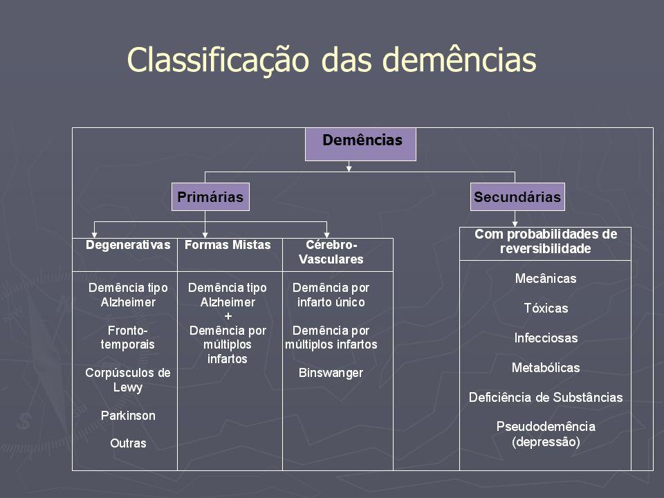 Demências PrimáriasSecundárias Classificação das demências