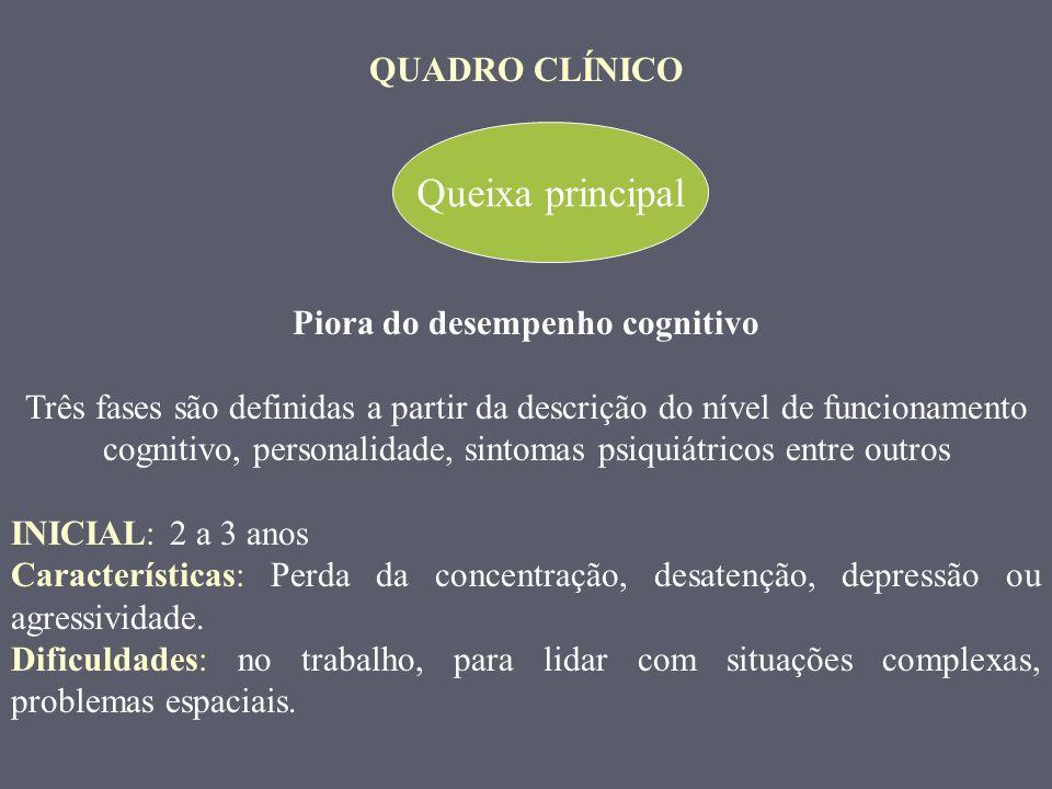 QUADRO CLÍNICO Queixa principal : Piora do desempenho cognitivo Três fases são definidas a partir da descrição do nível de funcionamento cognitivo, pe