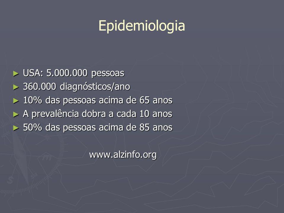 USA: 5.000.000 pessoas USA: 5.000.000 pessoas 360.000 diagnósticos/ano 360.000 diagnósticos/ano 10% das pessoas acima de 65 anos 10% das pessoas acima