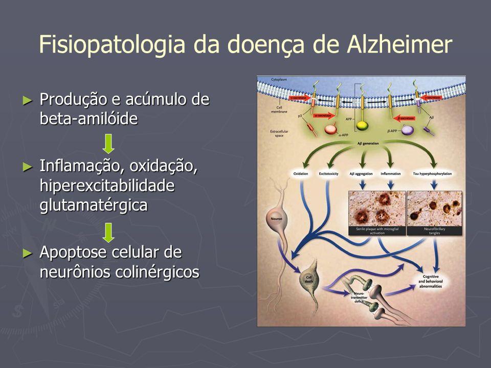 Fisiopatologia da doença de Alzheimer Produção e acúmulo de beta-amilóide Produção e acúmulo de beta-amilóide Inflamação, oxidação, hiperexcitabilidad