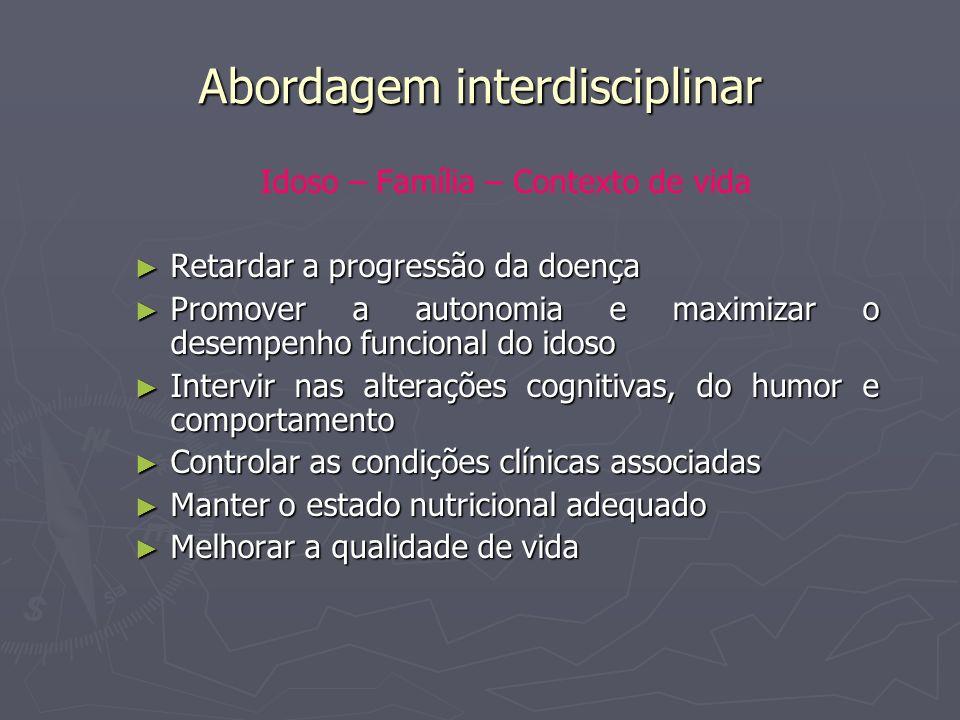 Idoso – Família – Contexto de vida Retardar a progressão da doença Retardar a progressão da doença Promover a autonomia e maximizar o desempenho funci