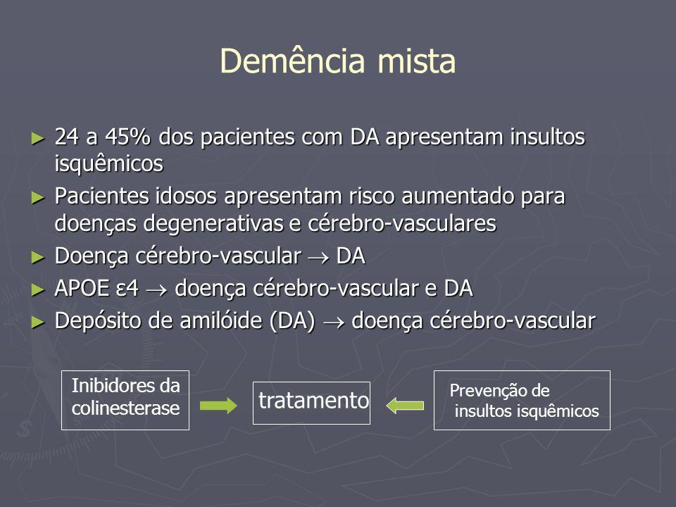 Demência mista 24 a 45% dos pacientes com DA apresentam insultos isquêmicos 24 a 45% dos pacientes com DA apresentam insultos isquêmicos Pacientes ido