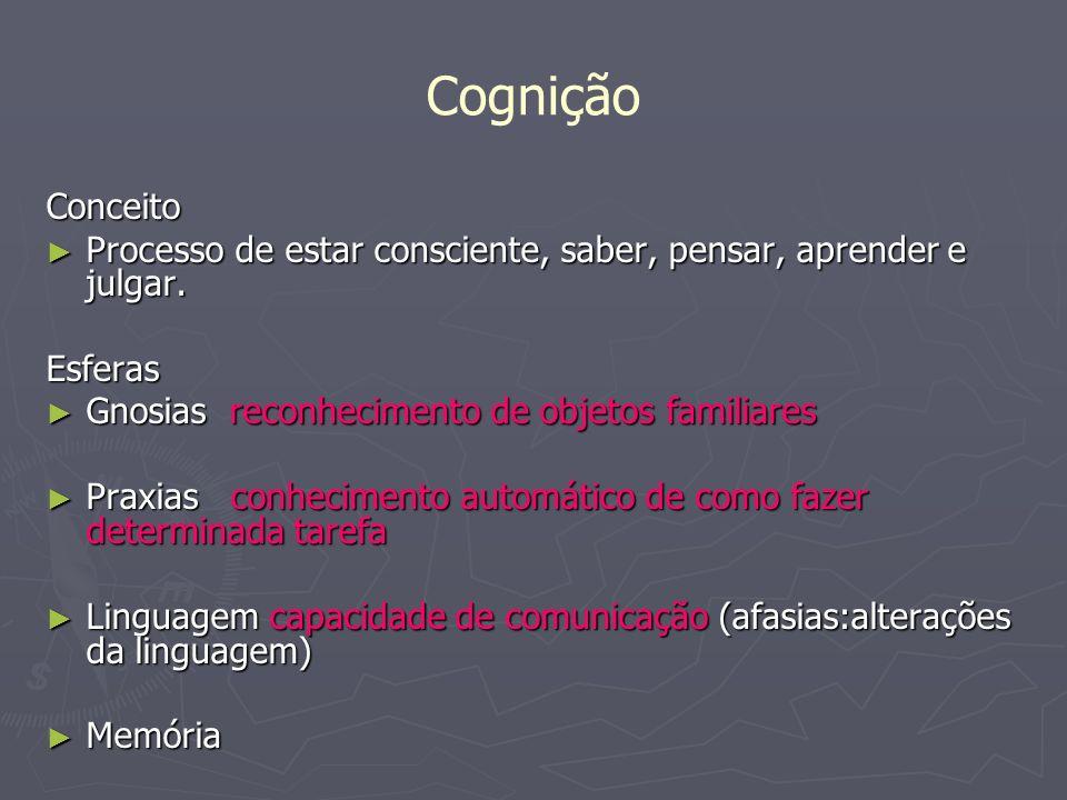 Cognição Conceito Processo de estar consciente, saber, pensar, aprender e julgar. Processo de estar consciente, saber, pensar, aprender e julgar.Esfer
