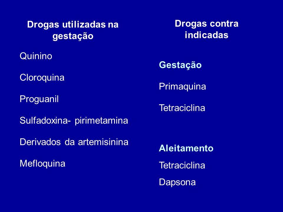 Drogas utilizadas na gestação Quinino Cloroquina Proguanil Sulfadoxina- pirimetamina Derivados da artemisinina Mefloquina Drogas contra indicadas Gest