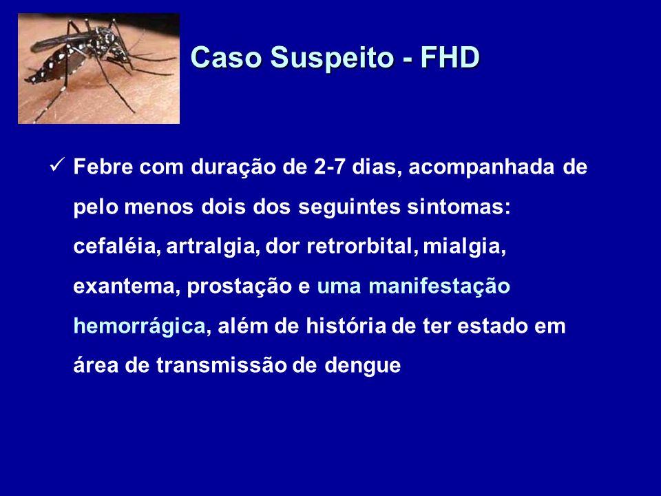 Caso Suspeito - FHD Febre com duração de 2-7 dias, acompanhada de pelo menos dois dos seguintes sintomas: cefaléia, artralgia, dor retrorbital, mialgi
