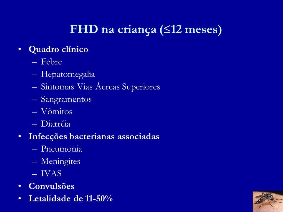 FHD na criança ( 12 meses) Quadro clínico –Febre –Hepatomegalia –Sintomas Vias Áereas Superiores –Sangramentos –Vômitos –Diarréia Infecções bacteriana