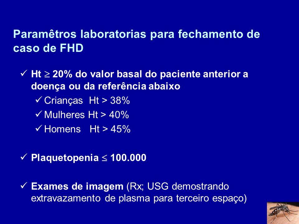 Ht 20% do valor basal do paciente anterior a doença ou da referência abaixo Crianças Ht > 38% Mulheres Ht > 40% Homens Ht > 45% Plaquetopenia 100.000