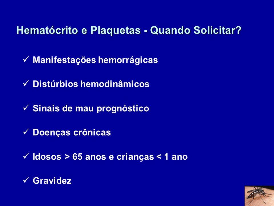 Hematócrito e Plaquetas - Quando Solicitar? Manifestações hemorrágicas Distúrbios hemodinâmicos Sinais de mau prognóstico Doenças crônicas Idosos > 65
