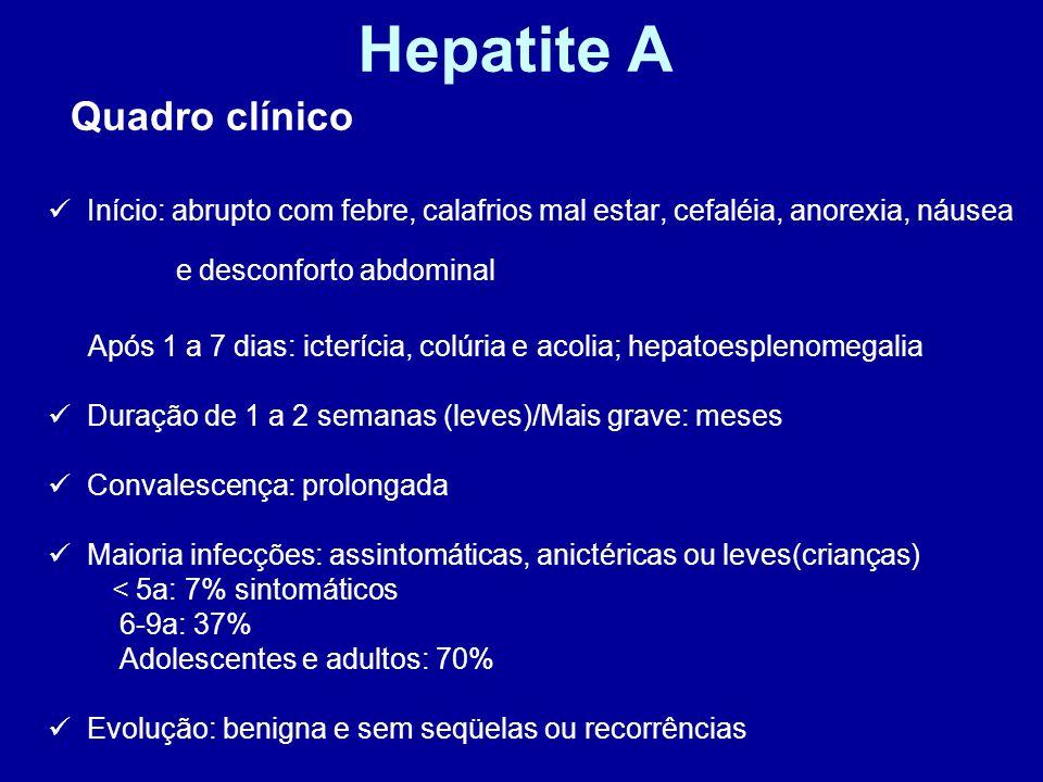 Hepatite A Quadro clínico Início: abrupto com febre, calafrios mal estar, cefaléia, anorexia, náusea e desconforto abdominal Após 1 a 7 dias: icteríci