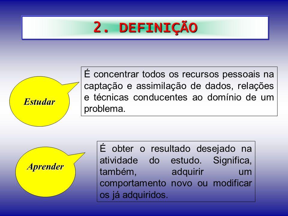 2. DEFINIÇÃO É concentrar todos os recursos pessoais na captação e assimilação de dados, relações e técnicas conducentes ao domínio de um problema. Es