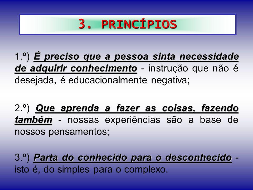 3. PRINCÍPIOS É preciso que a pessoa sinta necessidade de adquirir conhecimento 1.º) É preciso que a pessoa sinta necessidade de adquirir conhecimento