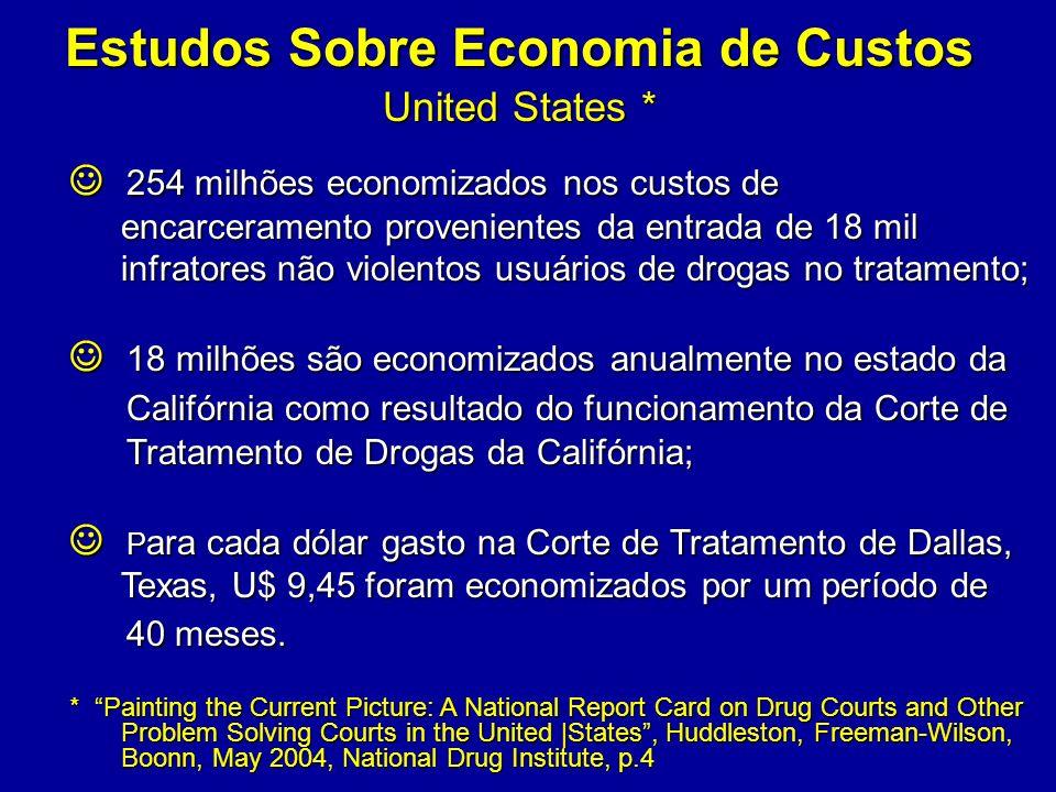 Estudos Sobre Economia de Custos United States * 254 milhões economizados nos custos de encarceramento provenientes da entrada de 18 mil infratores nã