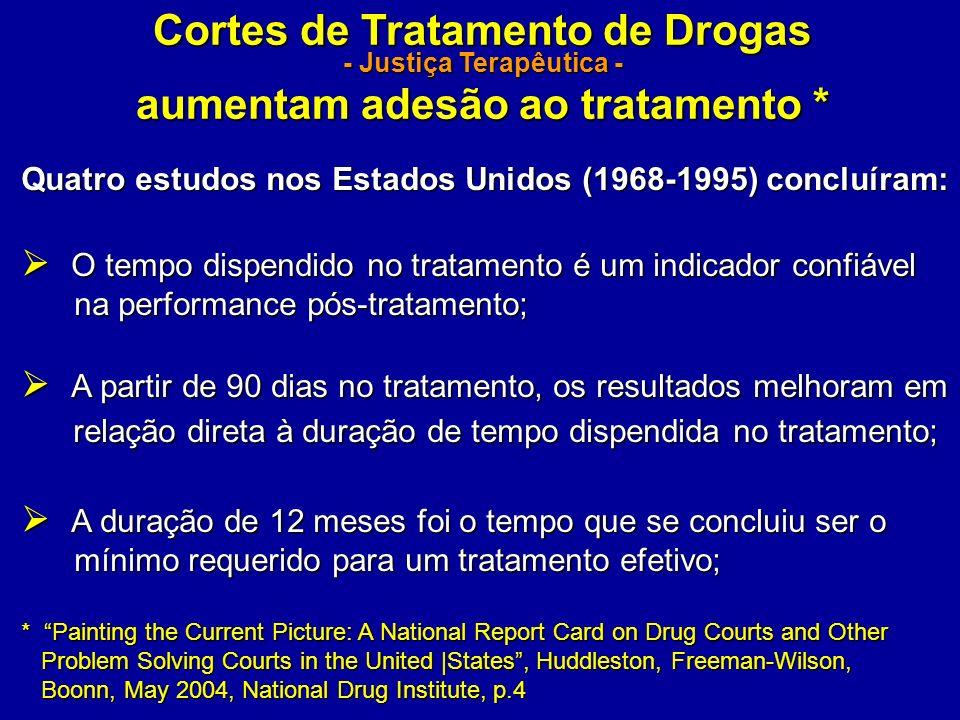 Cortes de Tratamento de Drogas - Justiça Terapêutica - aumentam adesão ao tratamento * Quatro estudos nos Estados Unidos (1968-1995) concluíram: O tem