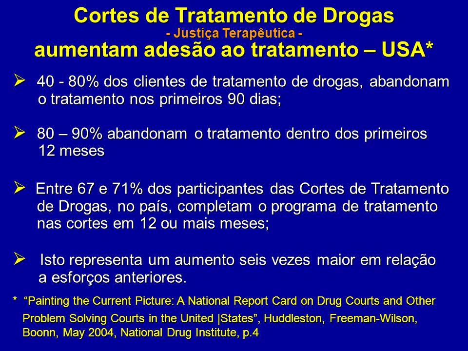 Cortes de Tratamento de Drogas - Justiça Terapêutica - aumentam adesão ao tratamento – USA* 40 - 80% dos clientes de tratamento de drogas, abandonam 4