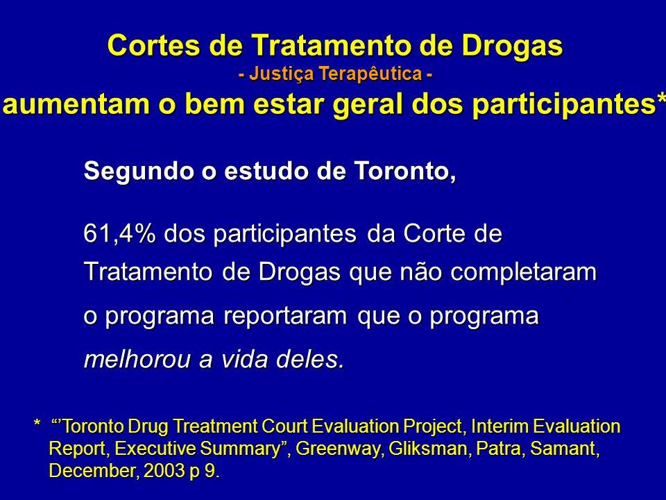 Cortes de Tratamento de Drogas - Justiça Terapêutica - aumentam o bem estar geral dos participantes* Segundo o estudo de Toronto, 61,4% dos participan