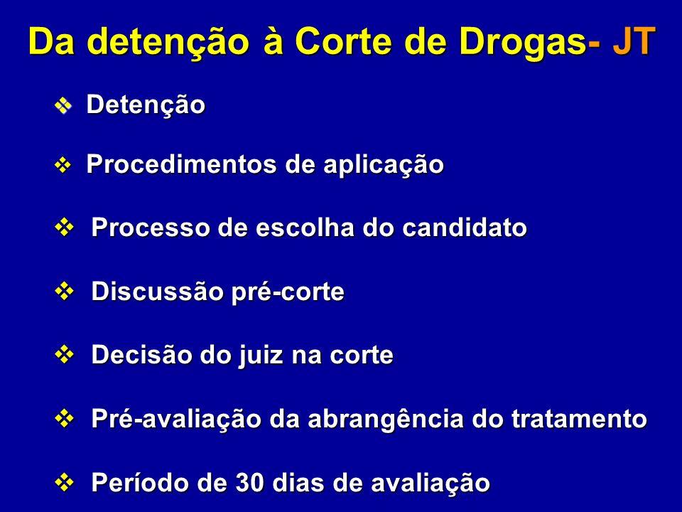 Da detenção à Corte de Drogas- JT Detenção Detenção Procedimentos de aplicação Procedimentos de aplicação Processo de escolha do candidato Processo de