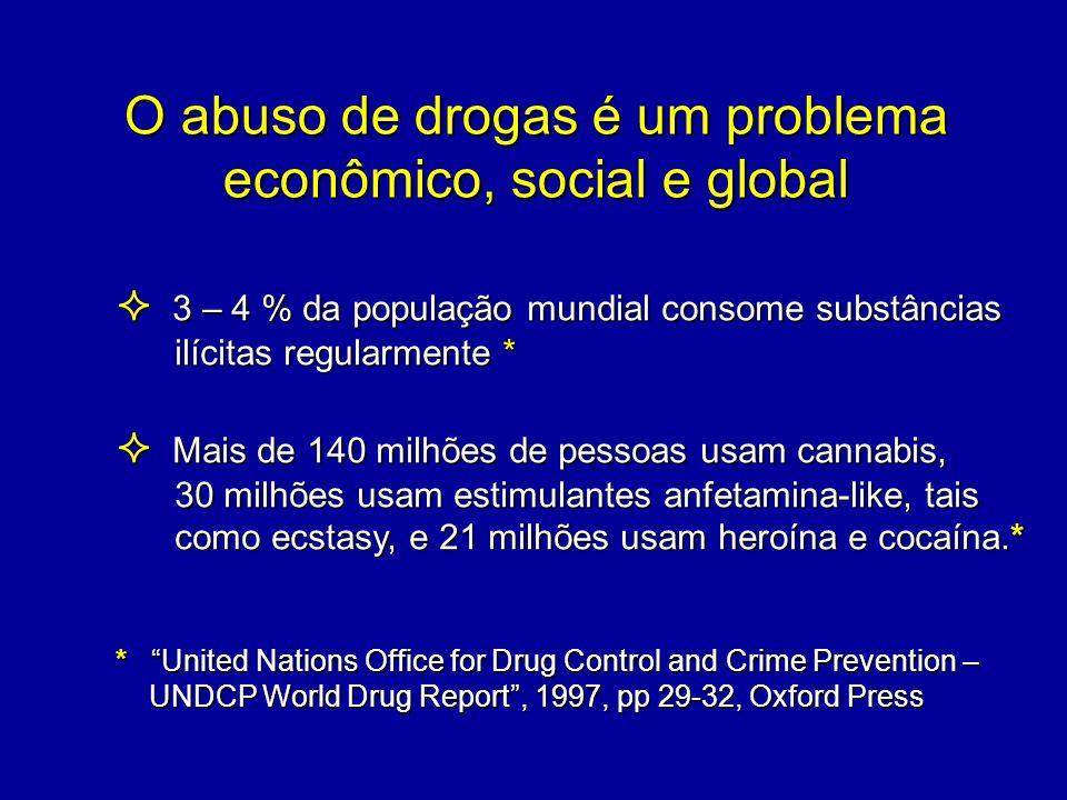 O abuso de drogas é um problema econômico, social e global 3 – 4 % da população mundial consome substâncias 3 – 4 % da população mundial consome subst