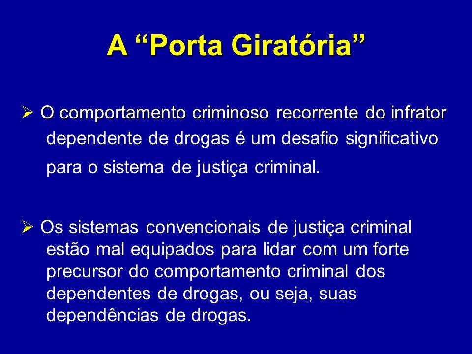 A Porta Giratória O comportamento criminoso recorrente do infrator O comportamento criminoso recorrente do infrator dependente de drogas é um desafio