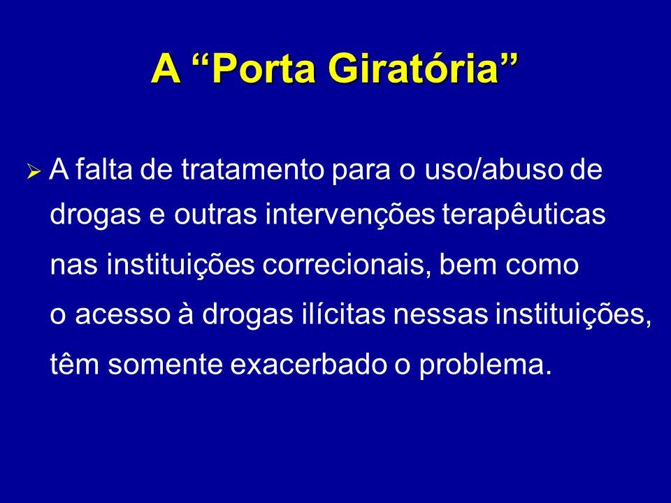 A Porta Giratória A falta de tratamento para o uso/abuso de drogas e outras intervenções terapêuticas nas instituições correcionais, bem como o acesso