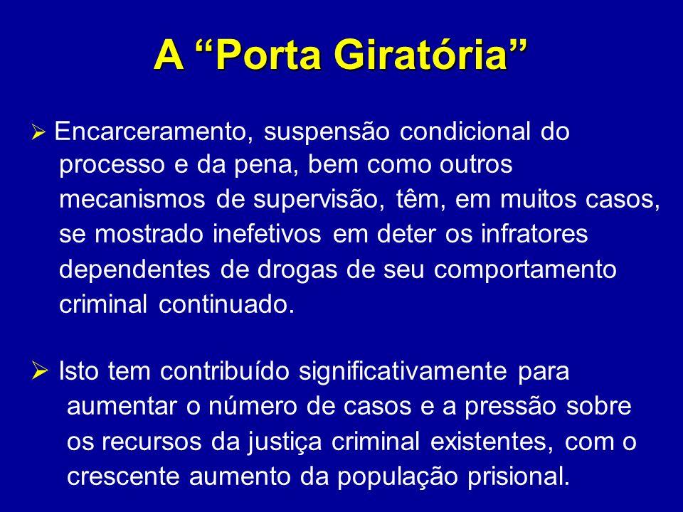 A Porta Giratória Encarceramento, suspensão condicional do processo e da pena, bem como outros mecanismos de supervisão, têm, em muitos casos, se most