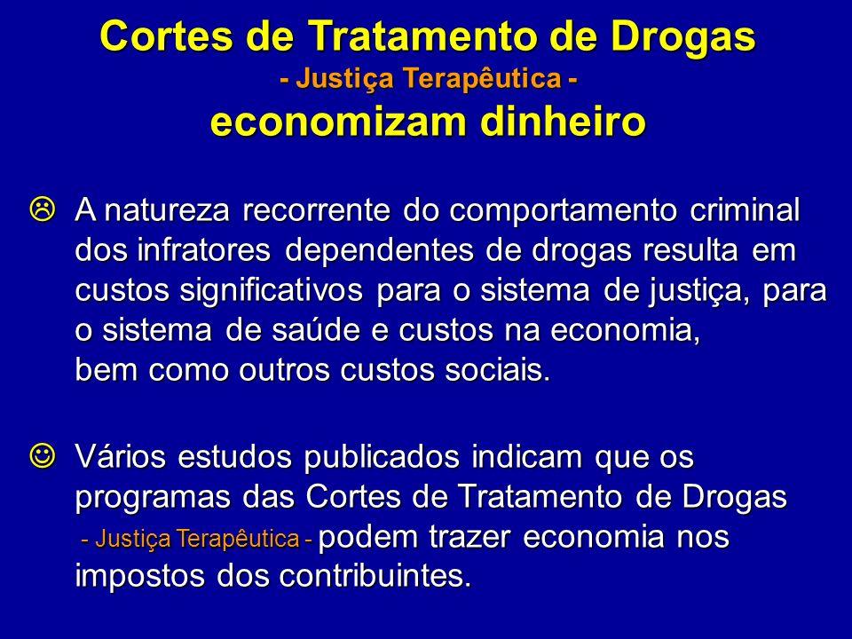 Cortes de Tratamento de Drogas - Justiça Terapêutica - economizam dinheiro A natureza recorrente do comportamento criminal A natureza recorrente do co