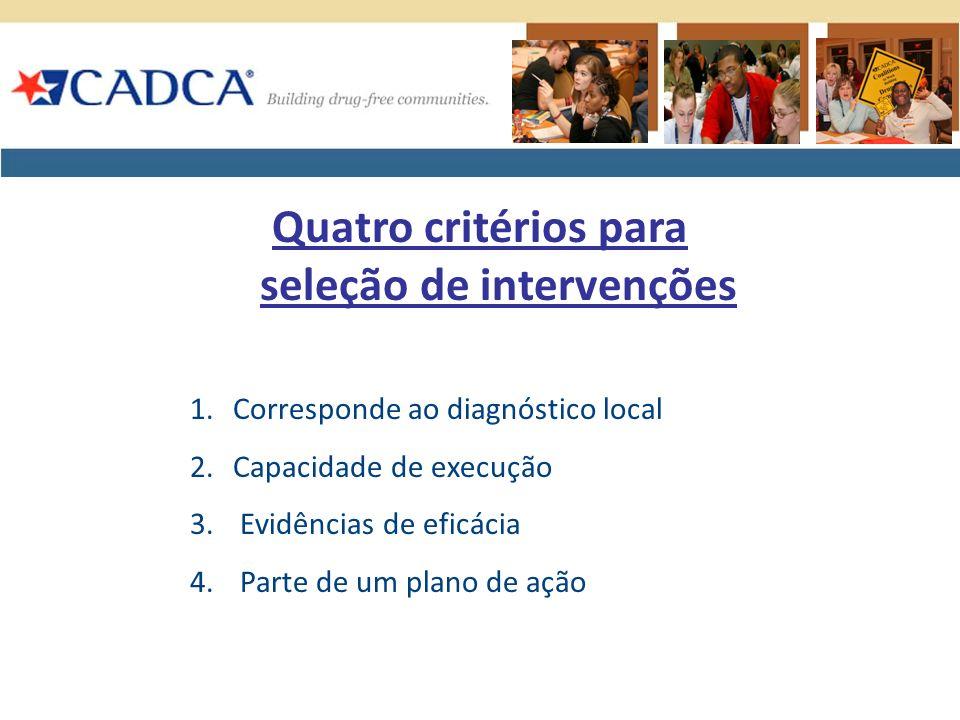 Quatro critérios para seleção de intervenções 1. Corresponde ao diagnóstico local 2. Capacidade de execução 3. Evidências de eficácia 4. Parte de um p