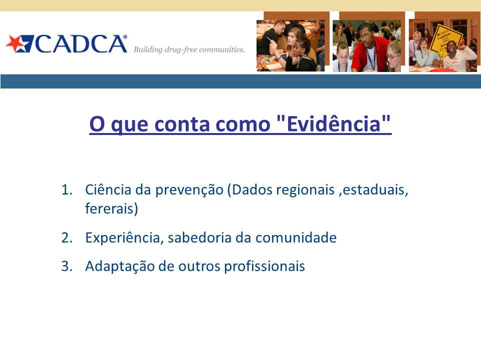 1.Ciência da prevenção (Dados regionais,estaduais, fererais) 2.Experiência, sabedoria da comunidade 3.Adaptação de outros profissionais O que conta como Evidência