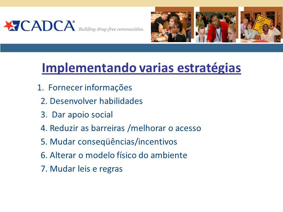 1. Fornecer informações 2. Desenvolver habilidades 3. Dar apoio social 4. Reduzir as barreiras /melhorar o acesso 5. Mudar conseqüências/incentivos 6.
