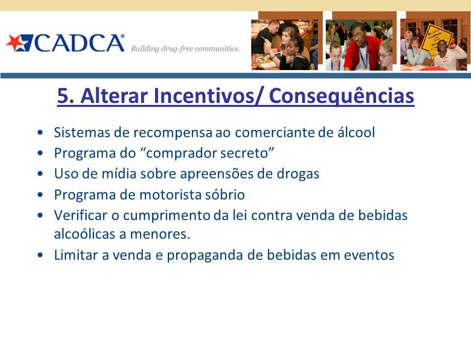 Sistemas de recompensa ao comerciante de álcool Programa do comprador secreto Uso de mídia sobre apreensões de drogas Programa de motorista sóbrio Verificar o cumprimento da lei contra venda de bebidas alcoólicas a menores.