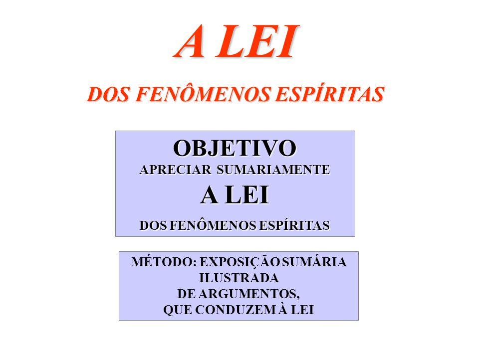 A LEI DOS FENÔMENOS ESPÍRITAS OBJETIVO APRECIAR SUMARIAMENTE A LEI DOS FENÔMENOS ESPÍRITAS MÉTODO: EXPOSIÇÃO SUMÁRIA ILUSTRADA DE ARGUMENTOS, QUE COND
