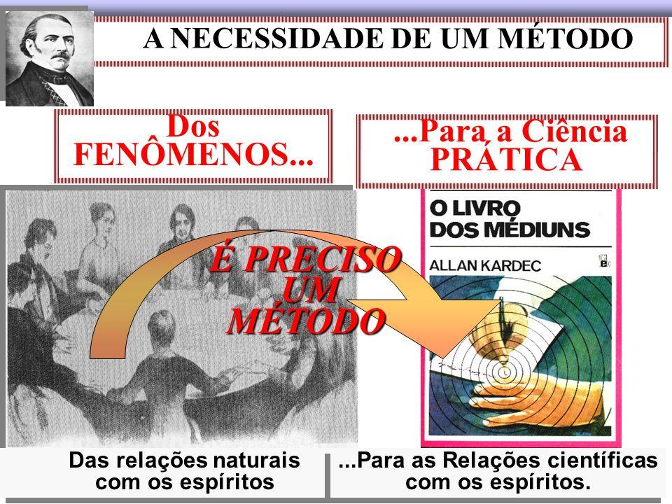 A NECESSIDADE DE UM MÉTODO Dos FENÔMENOS......Para a Ciência PRÁTICA Das relações naturais com os espíritos...Para as Relações científicas com os espí