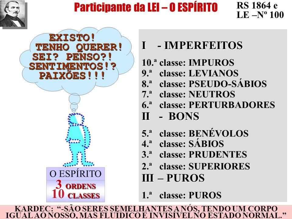I - IMPERFEITOS II - BONS 10.ª classe: IMPUROS 9.ª classe: LEVIANOS 8.ª classe: PSEUDO-SÁBIOS 7.ª classe: NEUTROS 6.ª classe: PERTURBADORES II - BONS
