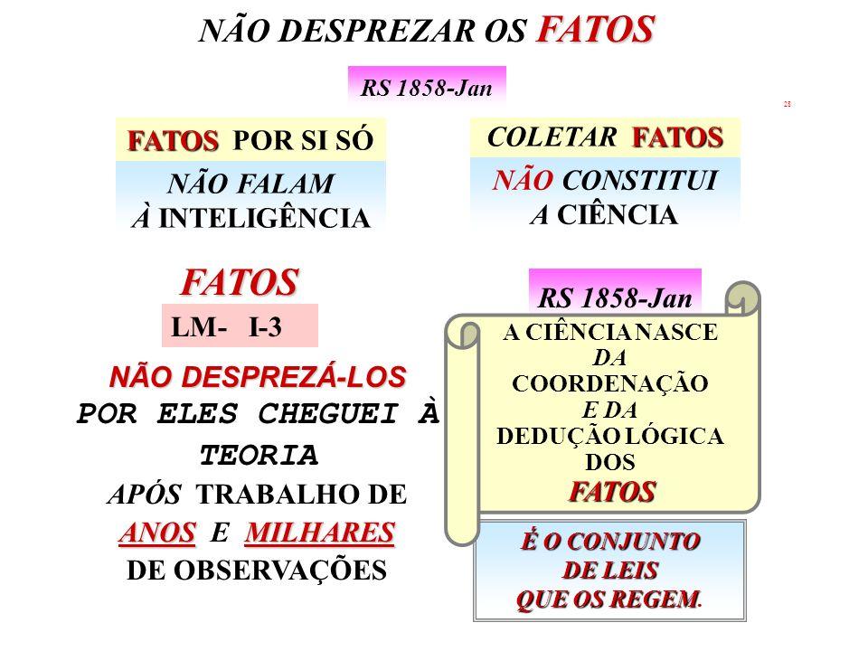 RS 1858-Jan FATOS NÃO CONSTITUI A CIÊNCIA INTELIGÊNCIA NÃO FALAM À INTELIGÊNCIA FATOS NÃO DESPREZAR OS FATOS FATOS FATOS POR SI SÓ FATOS COLETAR FATOS