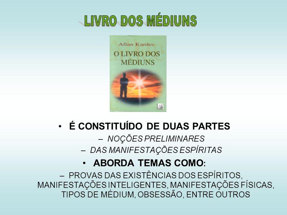 É CONSTITUÍDO DE DUAS PARTES –NOÇÕES PRELIMINARES –DAS MANIFESTAÇÕES ESPÍRITAS ABORDA TEMAS COMO : –PROVAS DAS EXISTÊNCIAS DOS ESPÍRITOS, MANIFESTAÇÕE