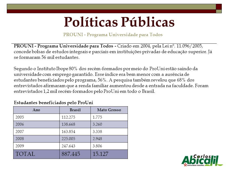 PROUNI - Programa Universidade para Todos PROUNI - Programa Universidade para Todos - Criado em 2004, pela Lei nº. 11.096/2005, concede bolsas de estu