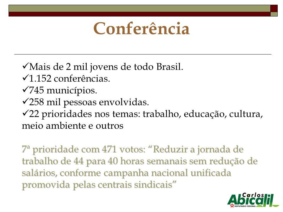 Conferência Mais de 2 mil jovens de todo Brasil. 1.152 conferências. 745 municípios. 258 mil pessoas envolvidas. 22 prioridades nos temas: trabalho, e