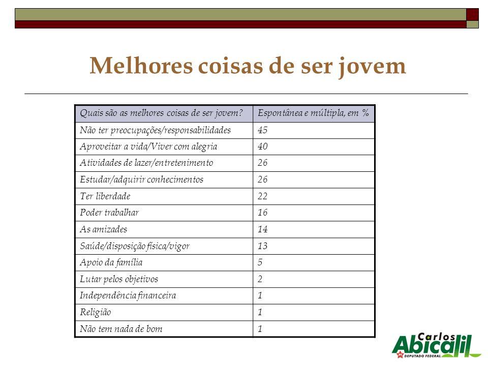 PROJETO DE LEI Nº 4529/2004 TÍTULO III Das Medidas de Proteção CAPÍTULO I Das Disposições Gerais Art.