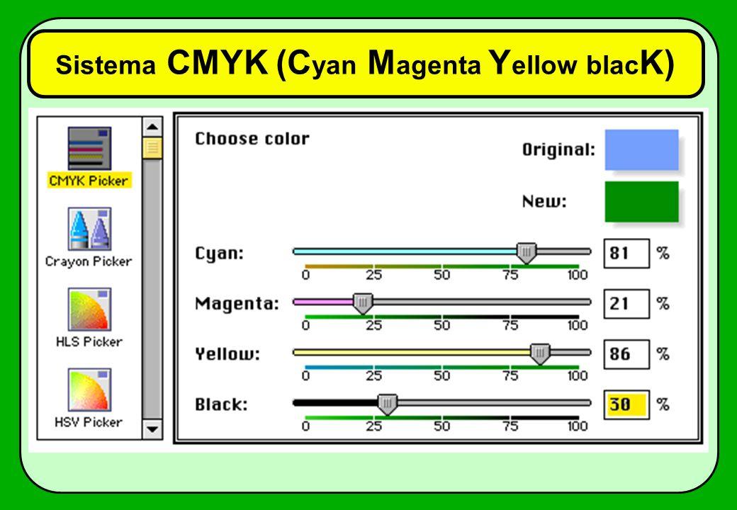 Sistema CMYK (C yan M agenta Y ellow blac K)