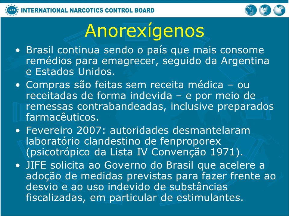 Anorexígenos Brasil continua sendo o país que mais consome remédios para emagrecer, seguido da Argentina e Estados Unidos. Compras são feitas sem rece