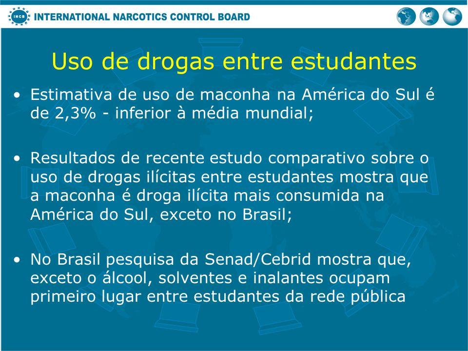 Uso de drogas entre estudantes Estimativa de uso de maconha na América do Sul é de 2,3% - inferior à média mundial; Resultados de recente estudo compa