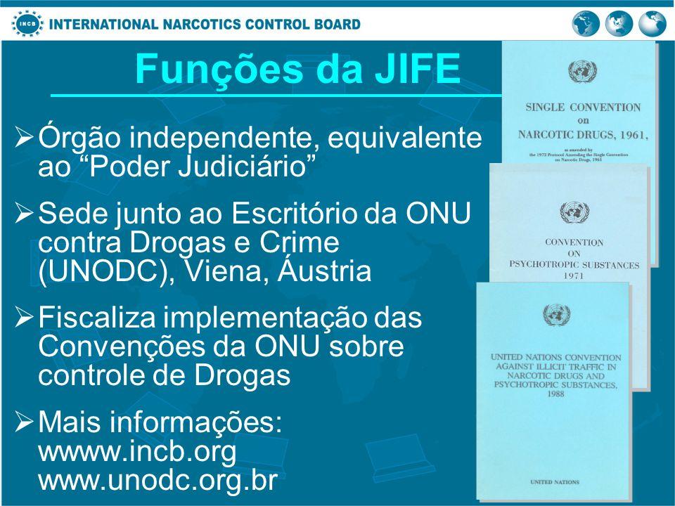 Órgão independente, equivalente ao Poder Judiciário Sede junto ao Escritório da ONU contra Drogas e Crime (UNODC), Viena, Áustria Fiscaliza implementa