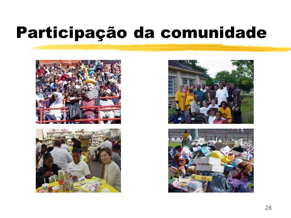 26 Participação da comunidade