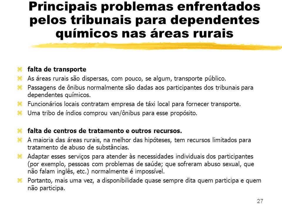 zfalta de transporte zAs áreas rurais são dispersas, com pouco, se algum, transporte público.